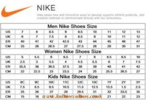 nike shoes size chart kulturevulture co uk