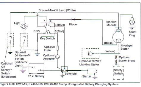 wiring diagram for husqvarna zero turn mower solenoid 53