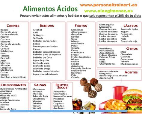 tabla alimentos alcalinizantes tabla de alimentos acidificantes fuente www alexgimenez