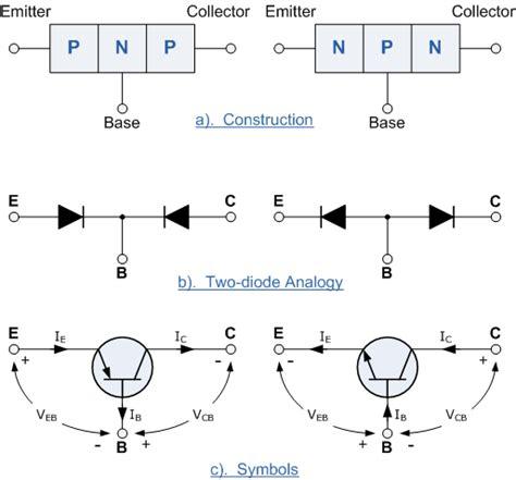 transistor basics transistor basics gallery