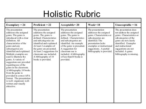 history rubric template performance assessment