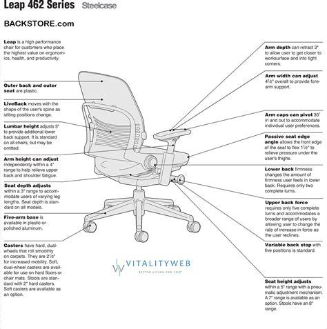 steelcase gesture office desk chair