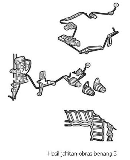 Tulisan Lop Lowongan Pekerjaan alur atau hasil jahitan pada mesin lock obras gso
