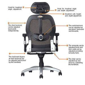 Desk Chair Repair Parts by Things To Before Buying An Office Chair