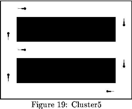 type 0 figures figure 19 from acquisition of manipulative grounded