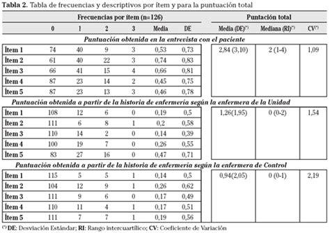 valor hora uom paritaria 2016 joesearchcom valor de la hora de ninera valor de las horas de la uom