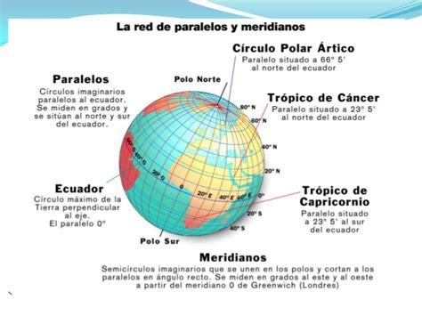 fotos de la tierra con latitud y longitud hge 1 186 representaci 243 n de la tierra prof carlos retamozo