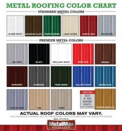 tin color metal roofing siding color chart images