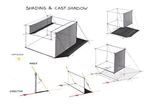 design drawings basics delft design drawing