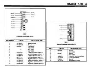 91 ford ranger stereo wiring diagram get free image about wiring diagram