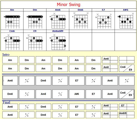 minor swing chords minor swing
