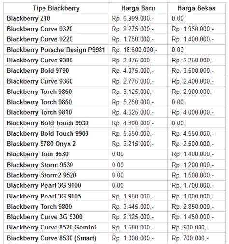 daftar harga terbaru update februari 2014 page 253 star harga q10 januari terbitkan artikelmu