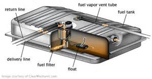 P0452 Isuzu Rodeo Evaporative Emission Evap System