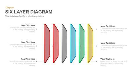 layer diagram six layer diagram powerpoint template slidebazaar