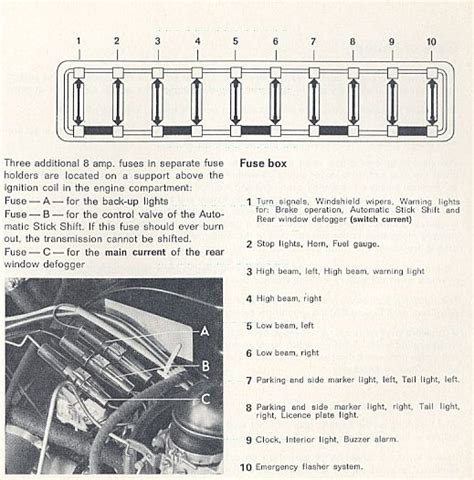vw thing fuse box wiring diagram with description