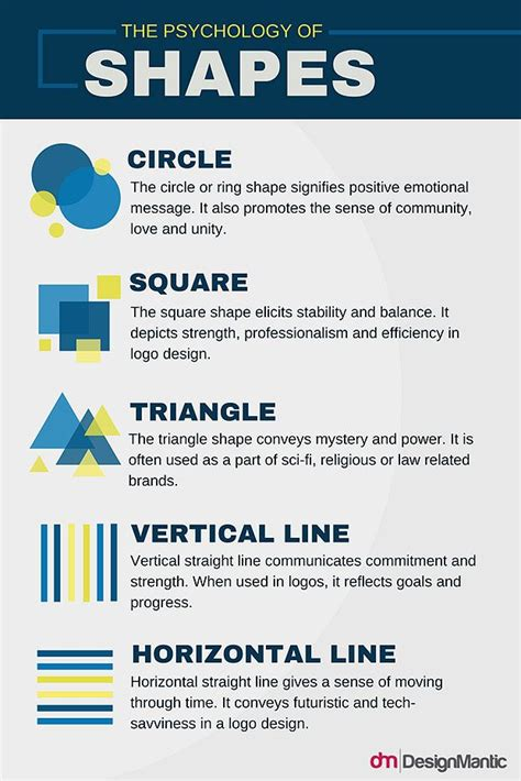 design and visual communication meaning how to design a construction logo visual communication