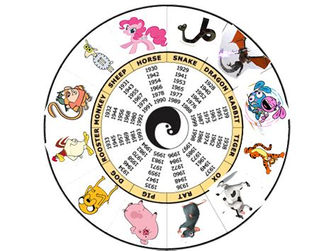 when is new year horoscope new year 2015 horoscope the knownledge