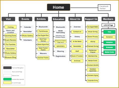 powerpoint sitemap template 4 powerpoint sitemap template fabtemplatez