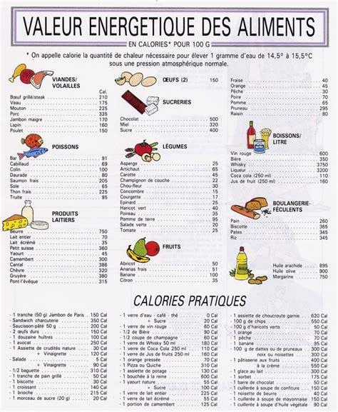 alimenti calorici comment calculer les calories le de tamara