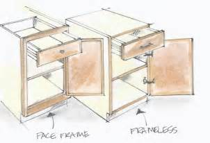 Building Frameless Kitchen Cabinets Overlay Frameless Cabinets Search Framed Vs Frameless Shaker Cabinets