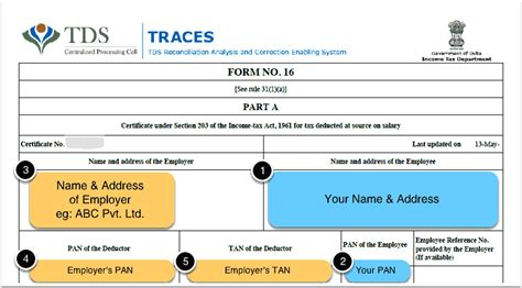 excel format of form 16 for ay 2015 16 all about form 16 tds download the excel format
