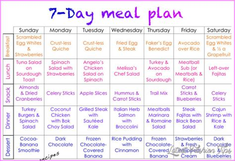 weight loss 7 day plan 7 day diet latestfashiontips