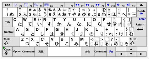 japanese keyboard layout download free image gallery mac accent keyboard chart