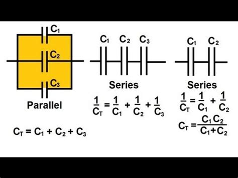 capacitor time constant parallel capacitors in series and parallel and the time constant