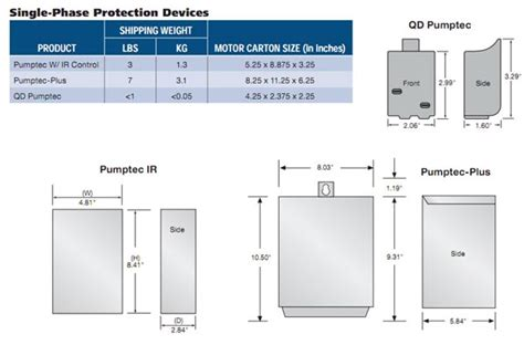 water protection switches u0026 globalpay co id