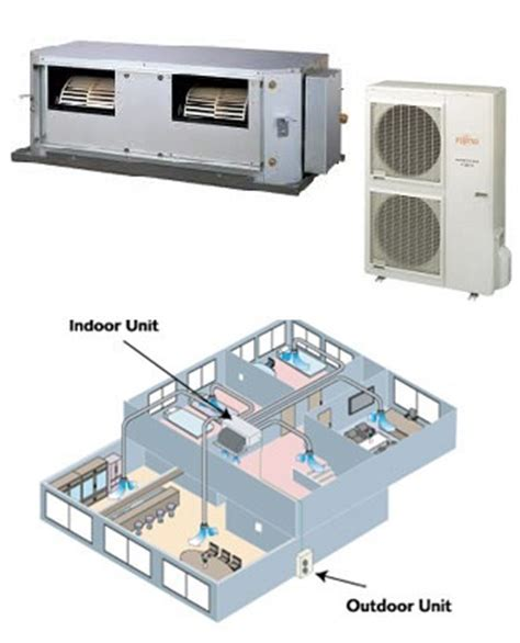 Controlled Comfort Heating And Cooling by Ducted Air Conditioning