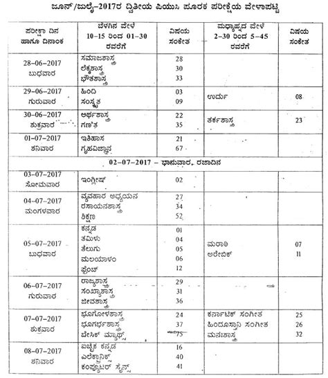 supplementary 2 puc result karnataka 2nd puc supplementary time table july
