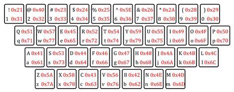 keyboard layout hex codes mplab xpress mp3 click piano electronza