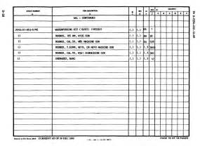 army hand receipt form 2062 fillable
