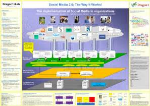 can visual enterprise architecture be done by anyone