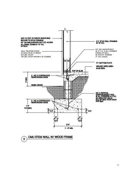 post with cement footing carpentry concrete masonry stem wall with wood framing building