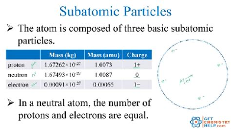 Mass Of Proton And Electron by Chemistry Lesson Structure Of The Atom Protons