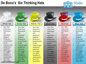 de bonos six thinking hats powerpoint ppt slides