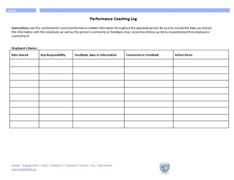 employee coaching form template gallery templates design