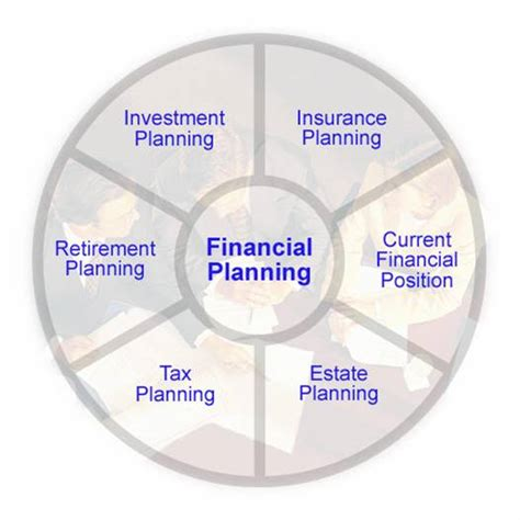 savvy estate planning what you need to before you talk to the right lawyer books what is financial planning david j sullwold cfp 174 lutcf