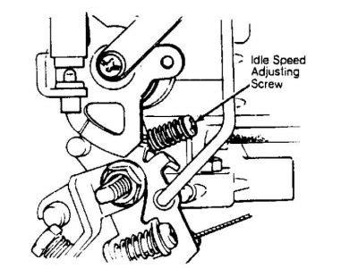 suzuki samurai carburetor diagram suzuki samurai carburetor diagram suzuki lt 250 carburetor