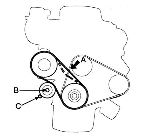 2006 kia spectra belt diagram 2008 kia spectra timing belt diagram html auto engine