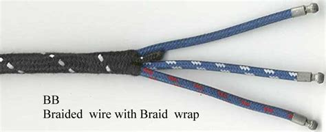 how wrap bus braids british wiring classic british car wiring harnesses and