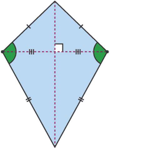 diagram of kite bitesize ks3 maths 2d and 3d shapes revision 2