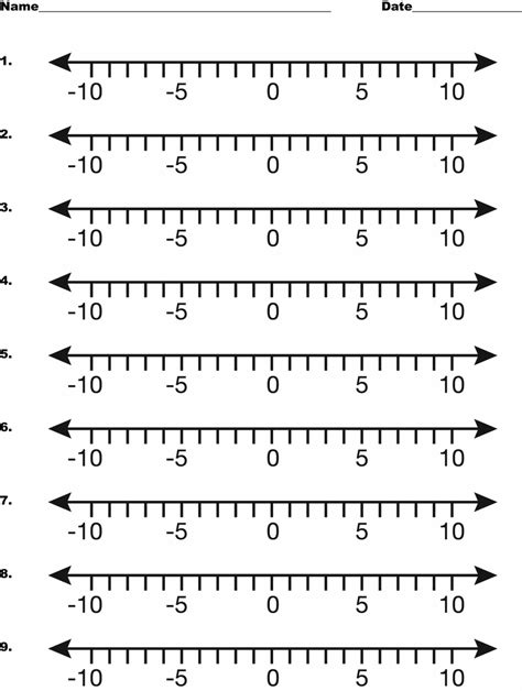 printable number line multiples of 10 number line 10 to 10 by fives clipart etc