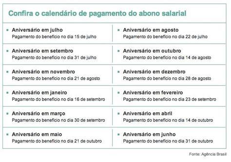 Data De Pagamento De Precatrio Jusbrasilcombr   abono para quem ganha at 233 2 sal 225 rios m 237 nimos come 231 a a ser