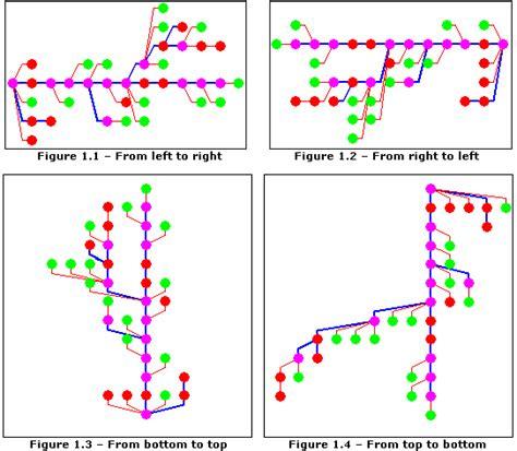 javascript graph layout algorithm hierarchical layout algorithm javascript arcgis desktop