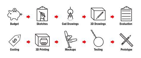 custom layout design engineer custom product engineering