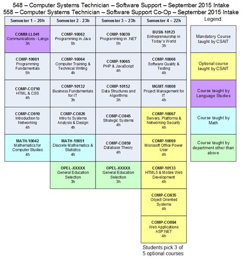 mohawk college floor plan csait program maps mohawk college