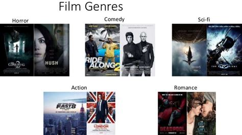 film comedy genres research on movie genres