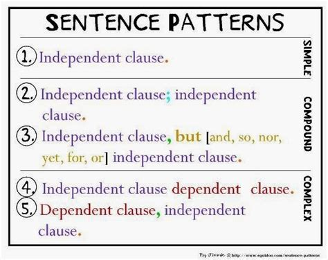 7 pattern of sentences learning in room 217 educational journeys with mr p in